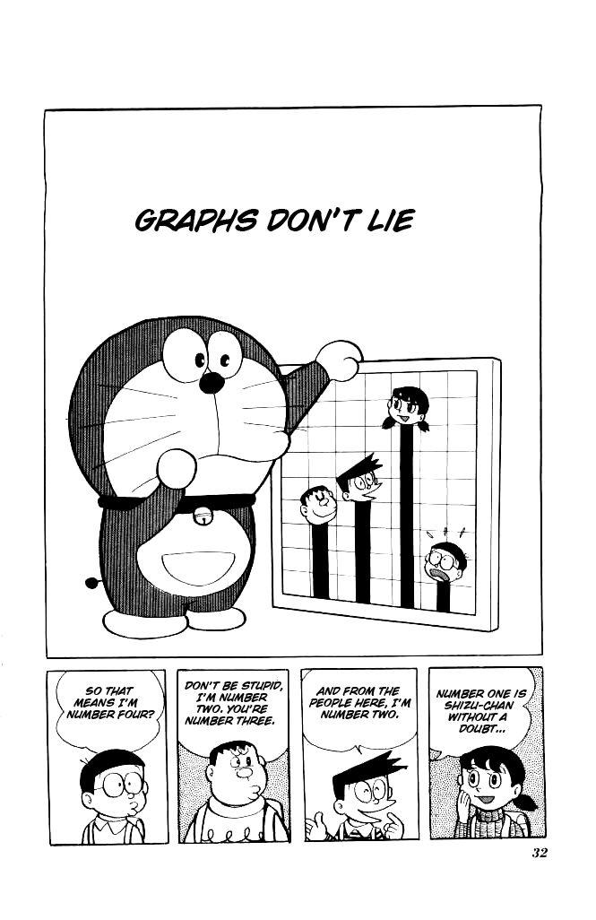 Doraemon 129 Page 2