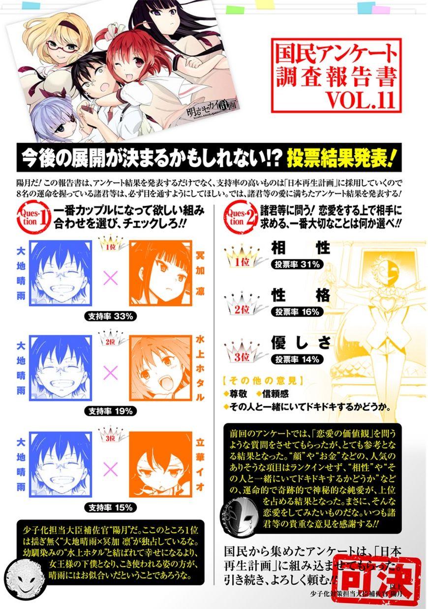 Akarui Sekai Keikaku 12 Page 1
