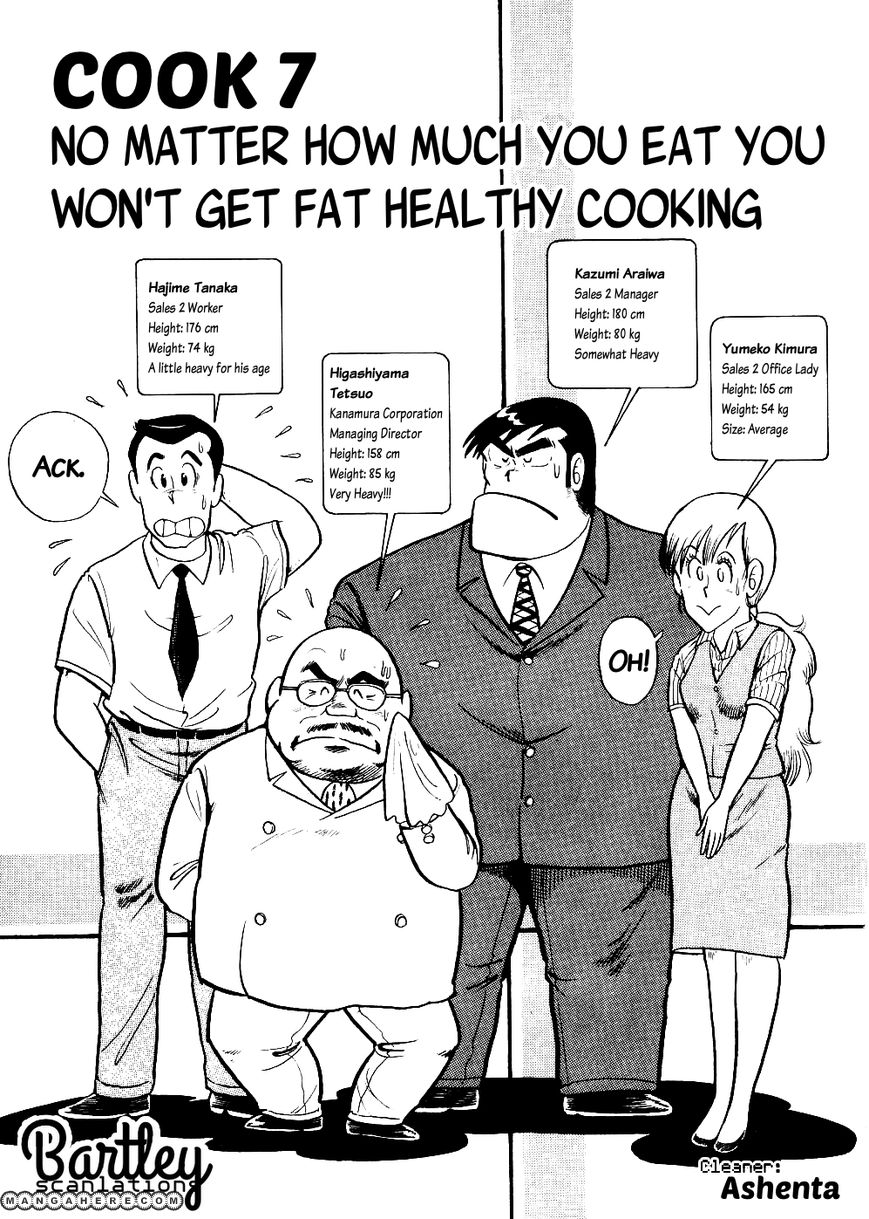Cooking Papa 7 Page 1