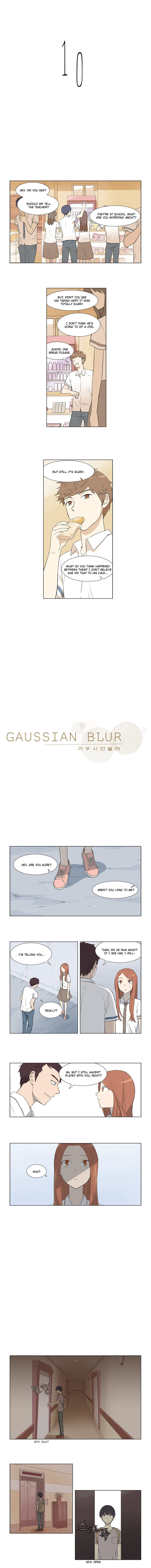 Gaussian Blur 10 Page 2