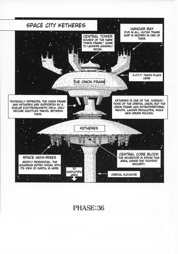 Battle Angel Alita: Last Order 36 Page 1