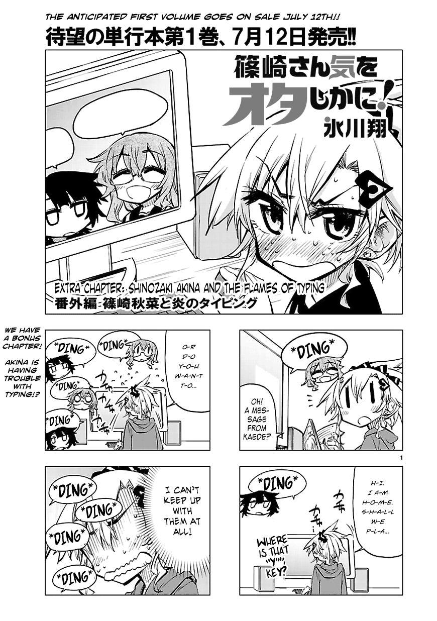 Shinozaki-san Ki o Ota Shika ni! 7.5 Page 1