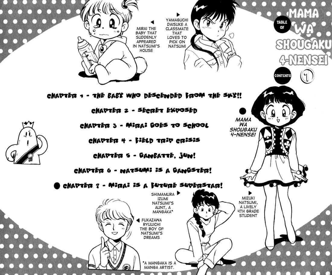 Mama wa Shougaku 4-nensei 1 Page 2