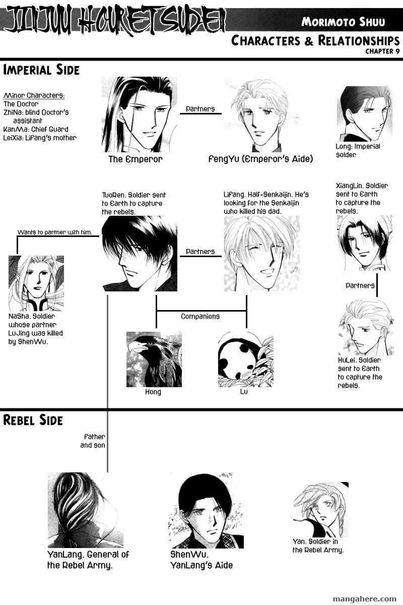 Jinjuu Houretsuden 9 Page 2