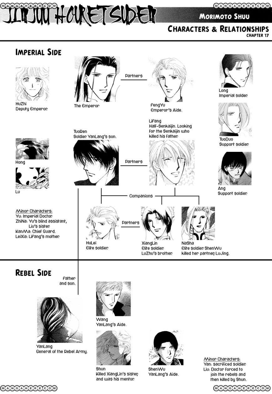 Jinjuu Houretsuden 17 Page 2