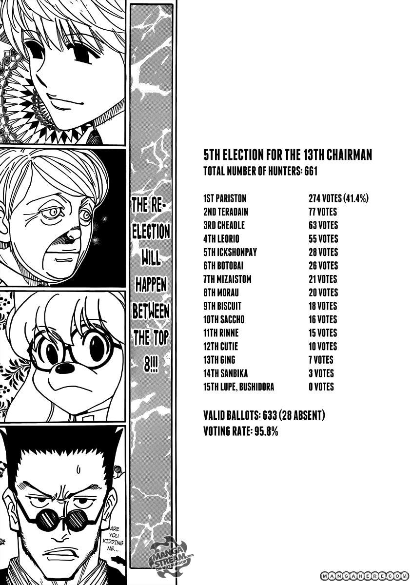 Hunter X Hunter 329 Page 4