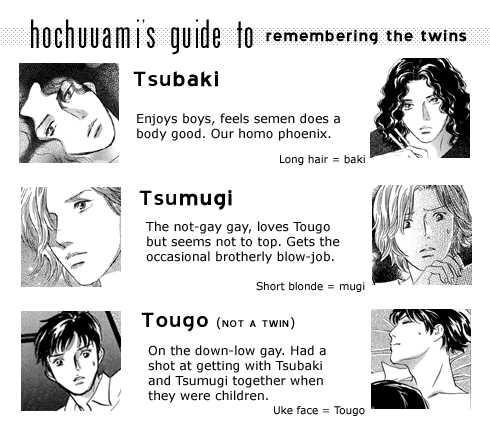 Yononaka wa Bokura ni Amai 5 Page 1