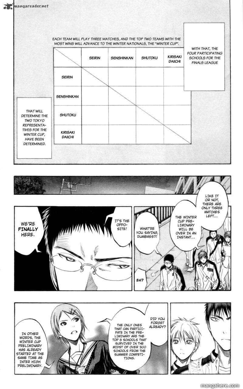 Kuroko no Basket 84 Page 4