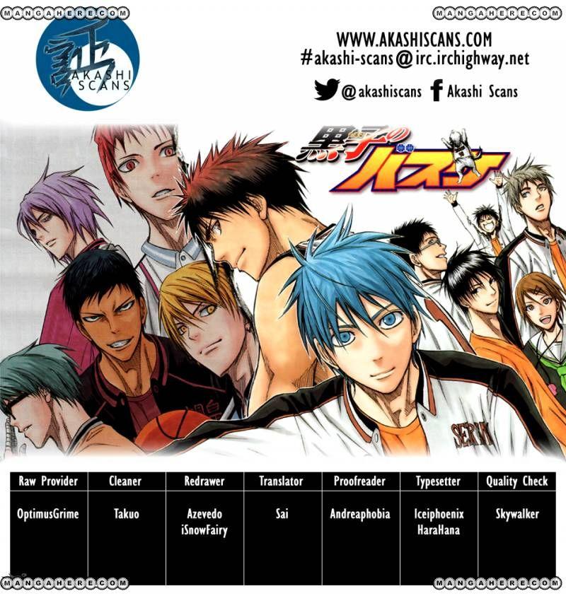 Kuroko no Basket 258 Page 2