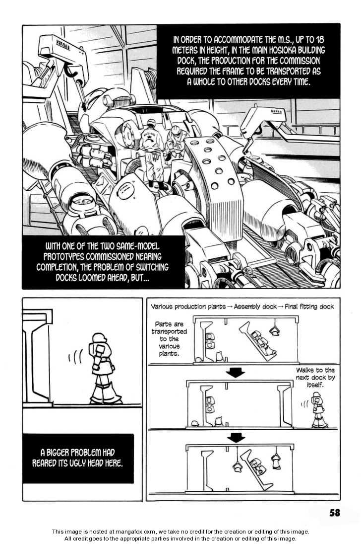 Developers - Mobile Suit Gundam: Before the One Year War 4 Page 2