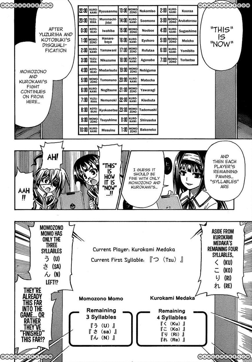 Medaka Box 158 Page 2
