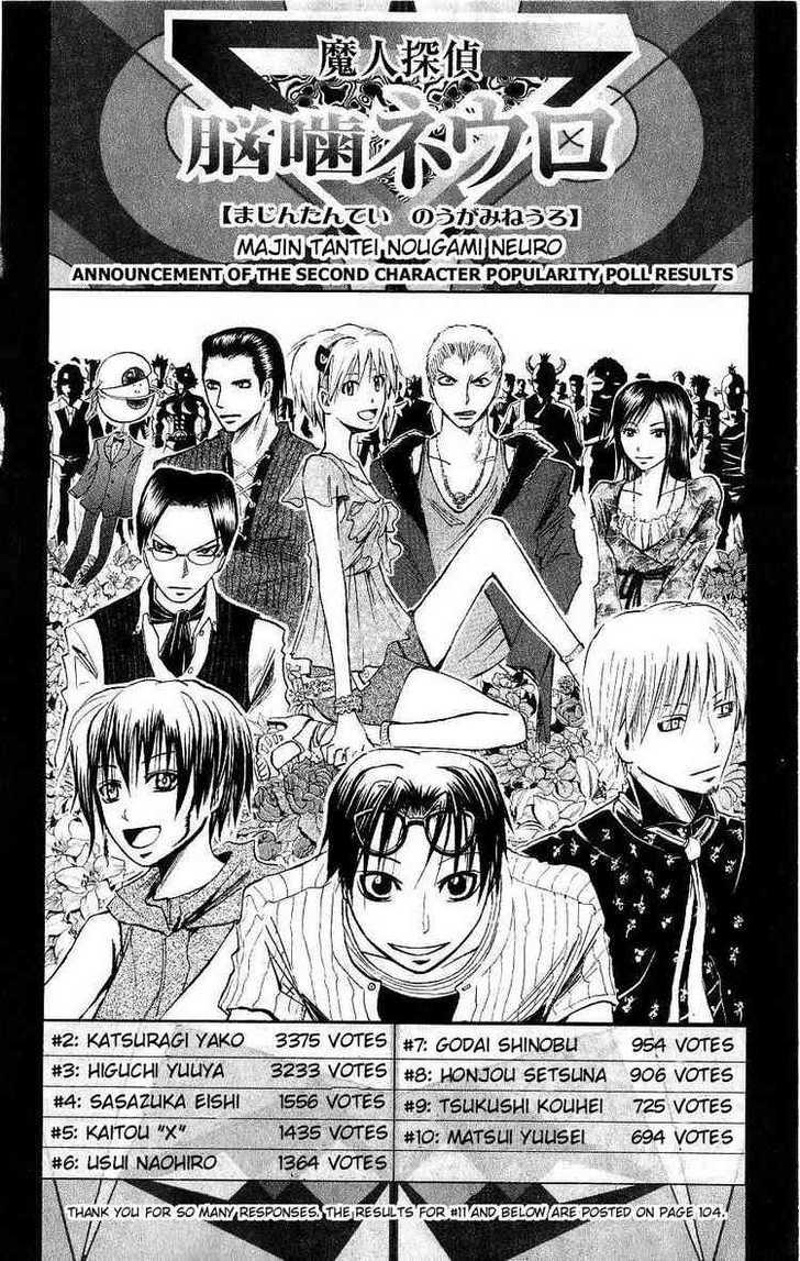 Majin Tantei Nougami Neuro 111 Page 2