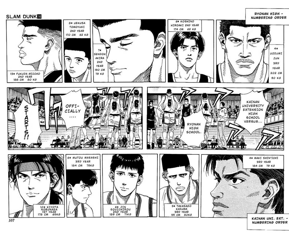 Slam Dunk 140 Page 2