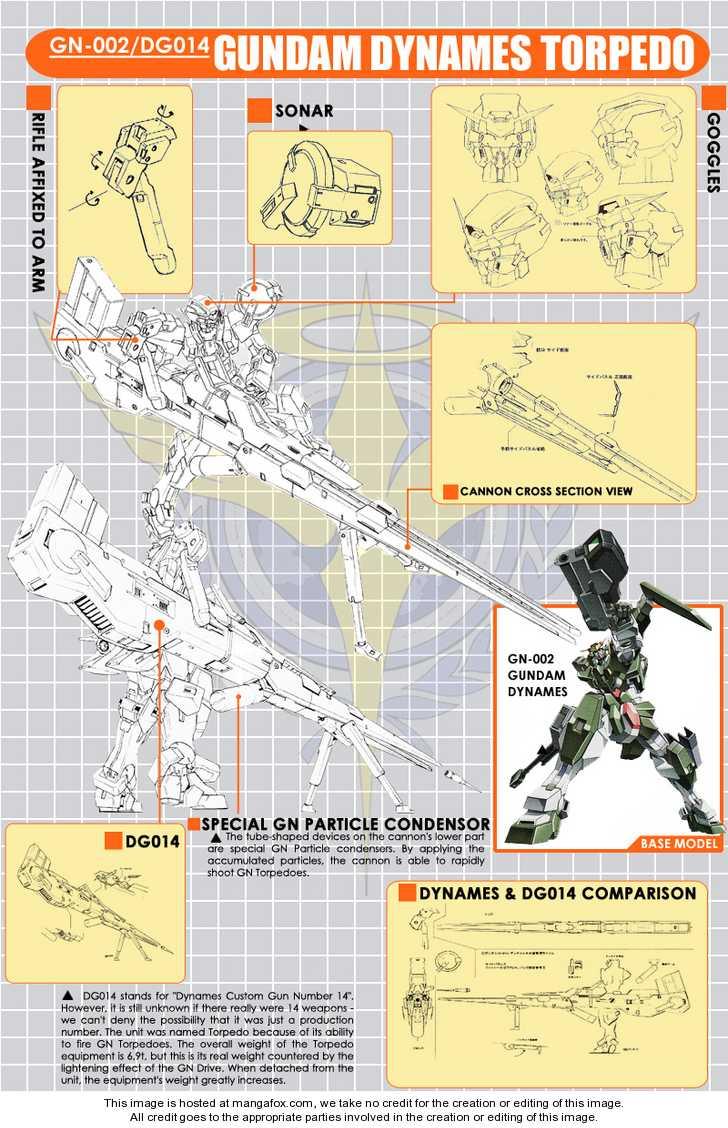 Mobile Suit Gundam 00V 2 Page 2