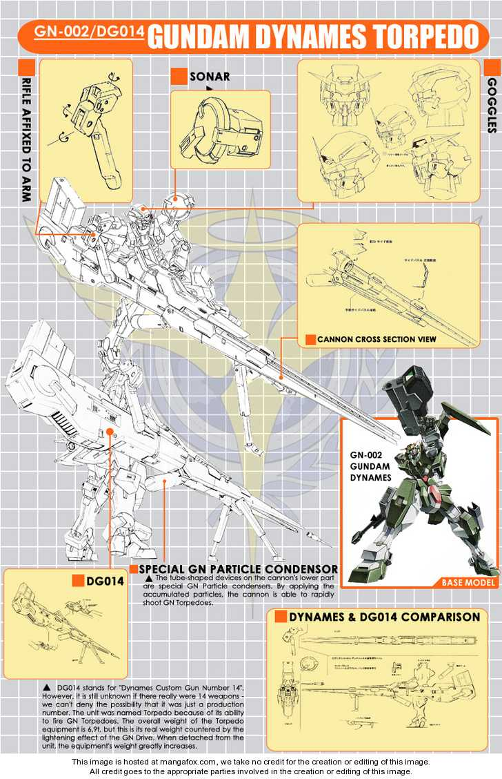 Mobile Suit Gundam 00V 2 Page 2