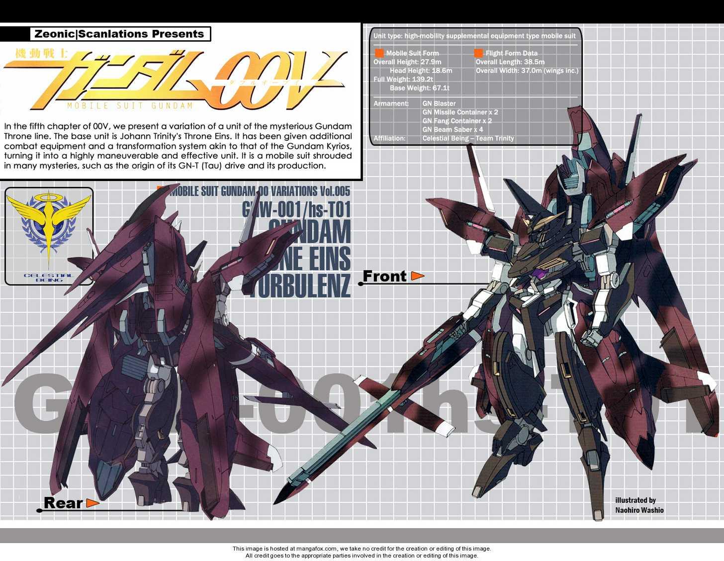 Mobile Suit Gundam 00V 4 Page 1
