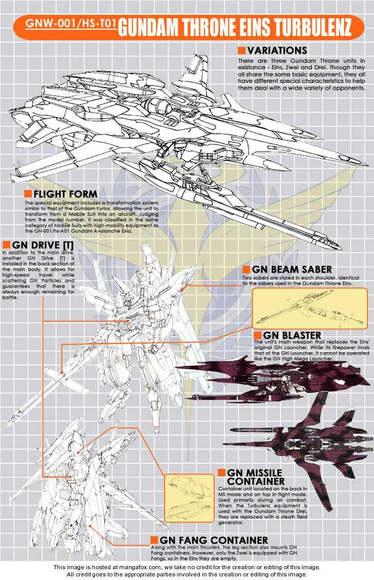 Mobile Suit Gundam 00V 4 Page 2