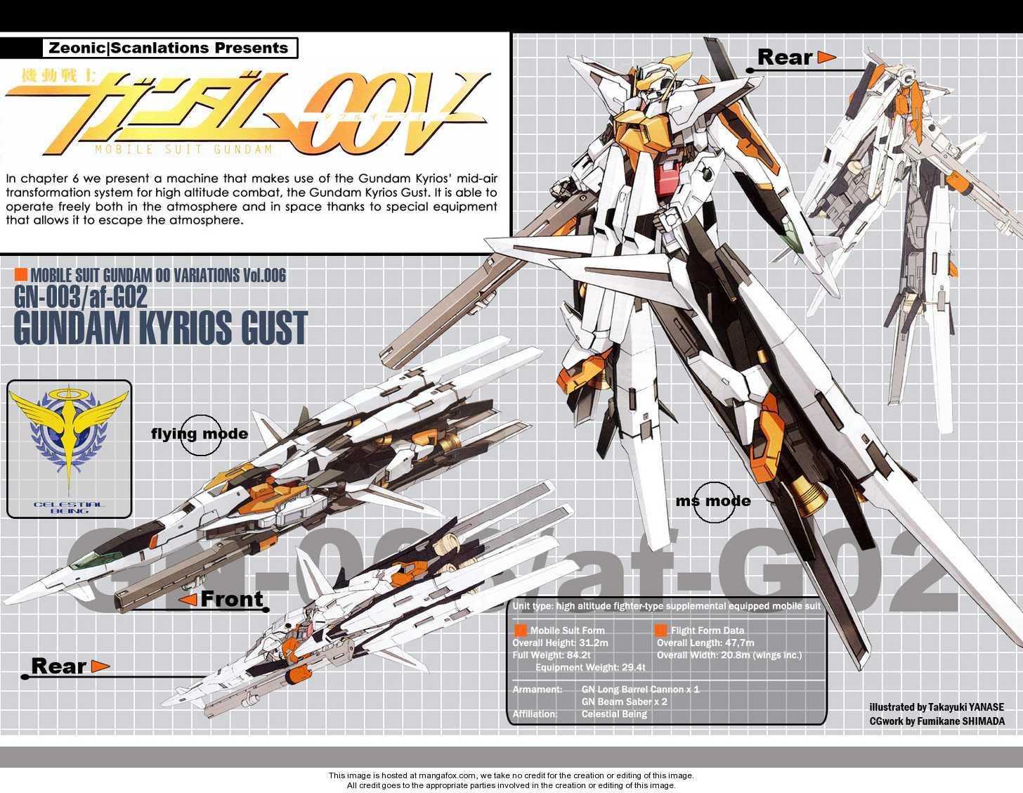 Mobile Suit Gundam 00V 5 Page 1