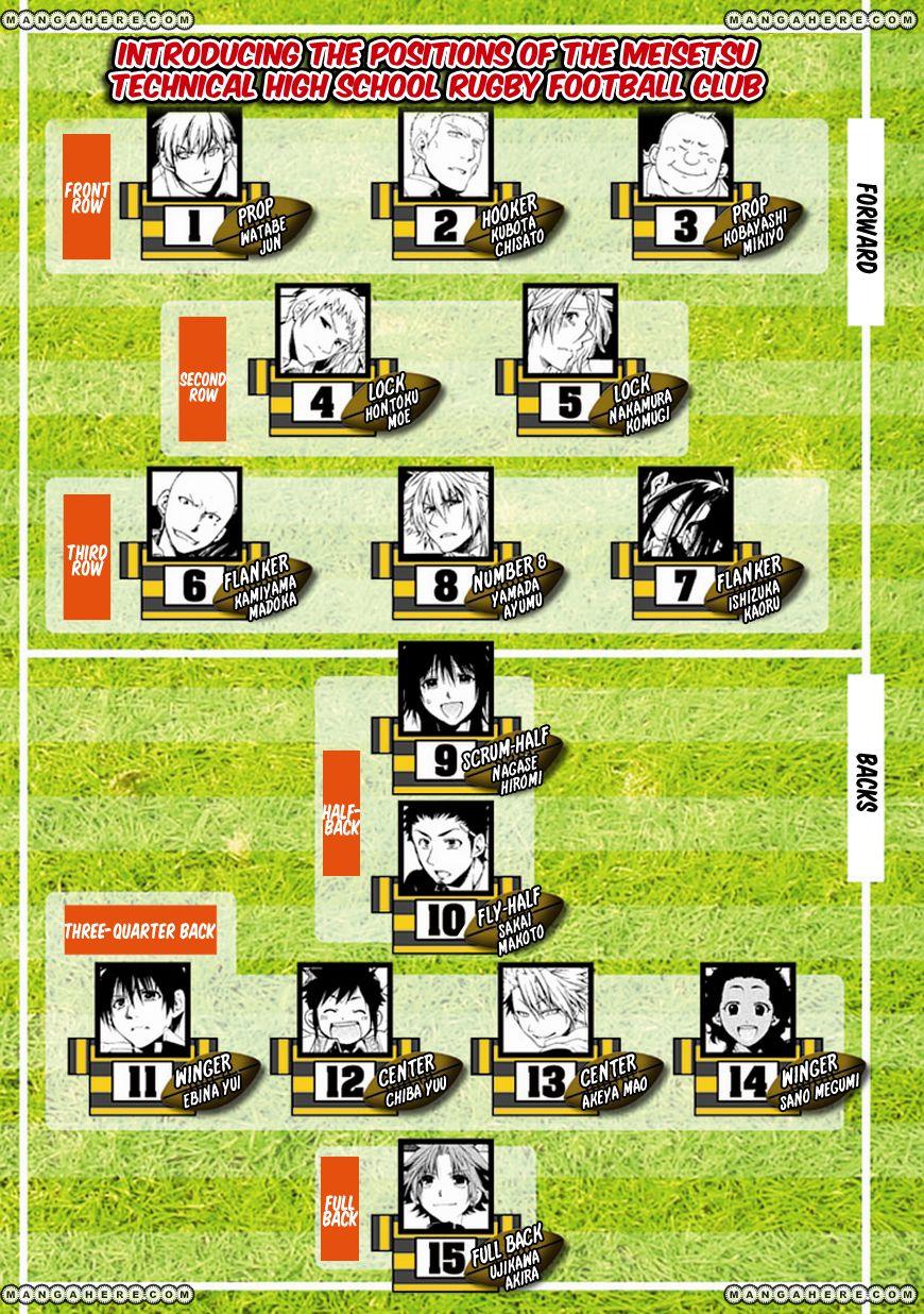 15: Meisetsu Kougyou Koukou Rugby Bu 7 Page 2