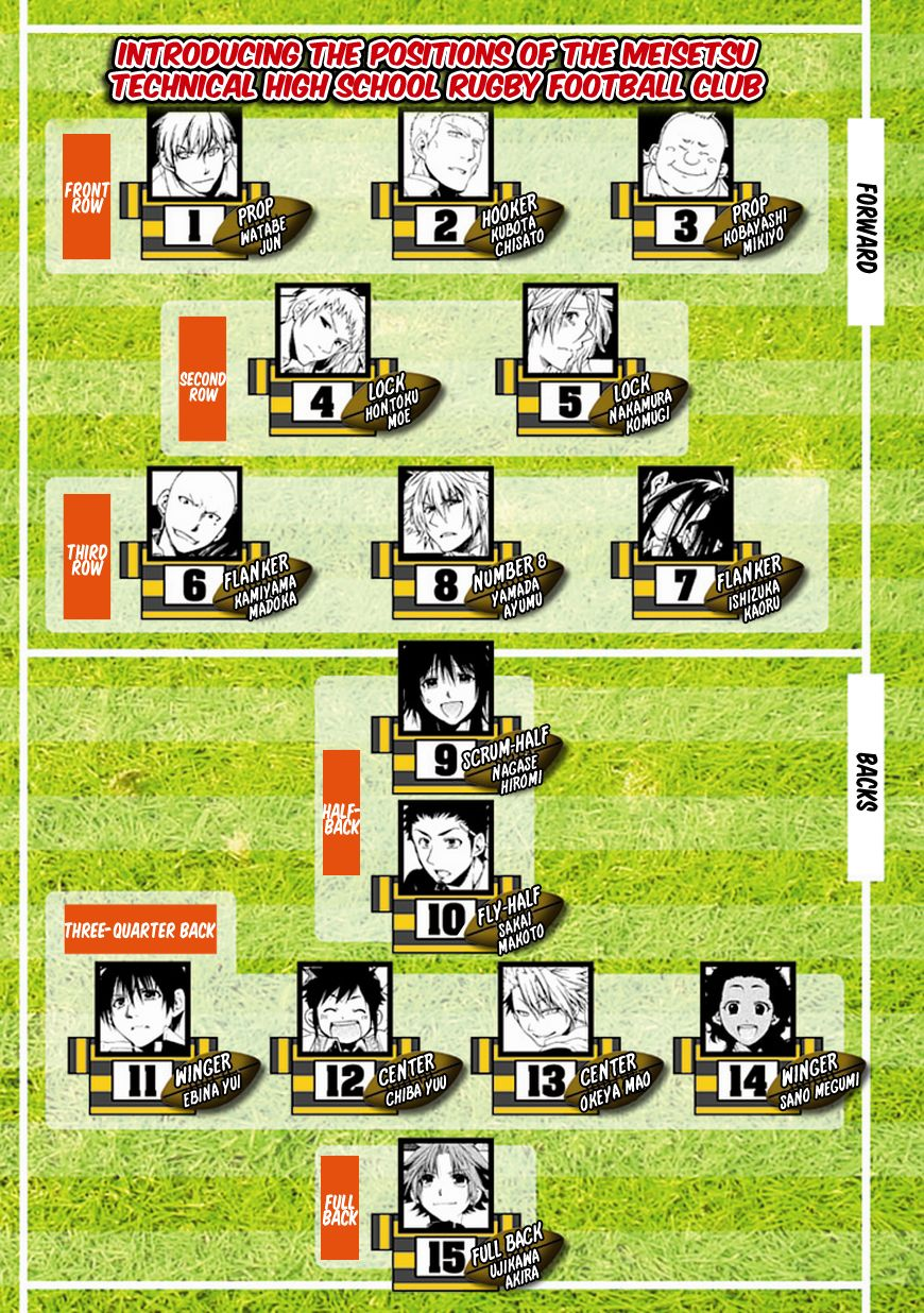 15: Meisetsu Kougyou Koukou Rugby Bu 14 Page 2