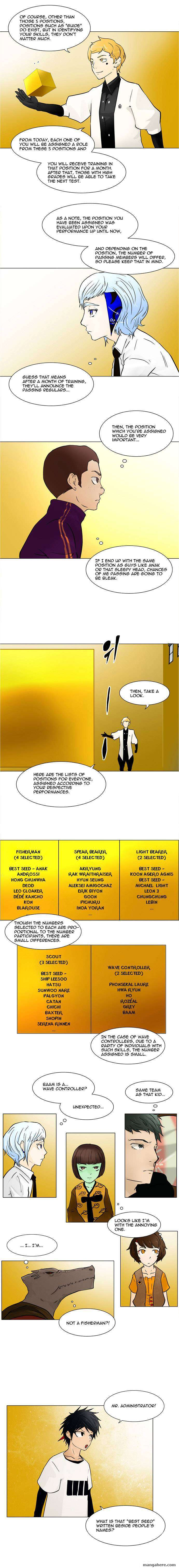 Tower of God 28 Page 4