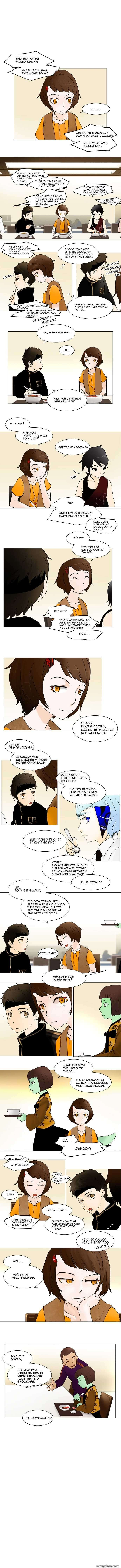 Tower of God 31 Page 2