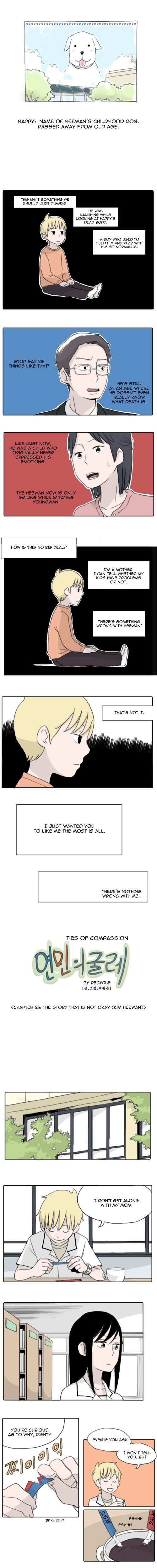 Ties of Compassion 53 Page 1