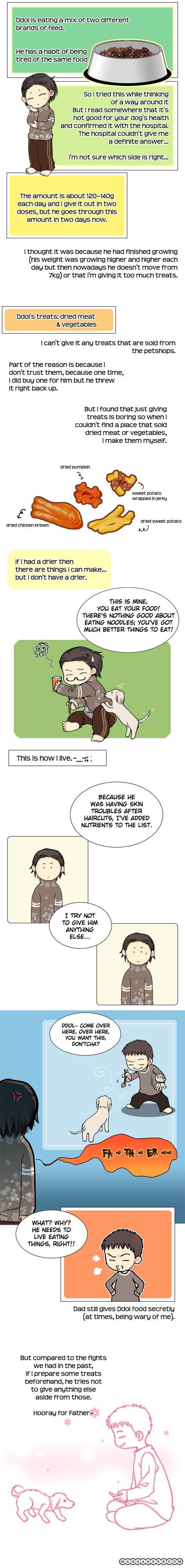 Pet Diary 36.5 Page 2