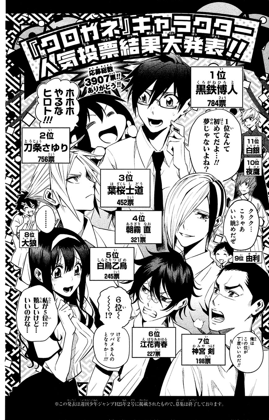 Kurogane (KEZAWA Haruto) 64 Page 2