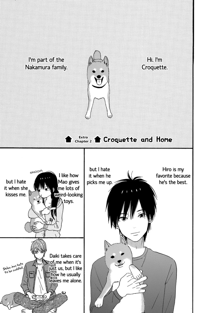 Taiyou No Ie 28.2 Page 1